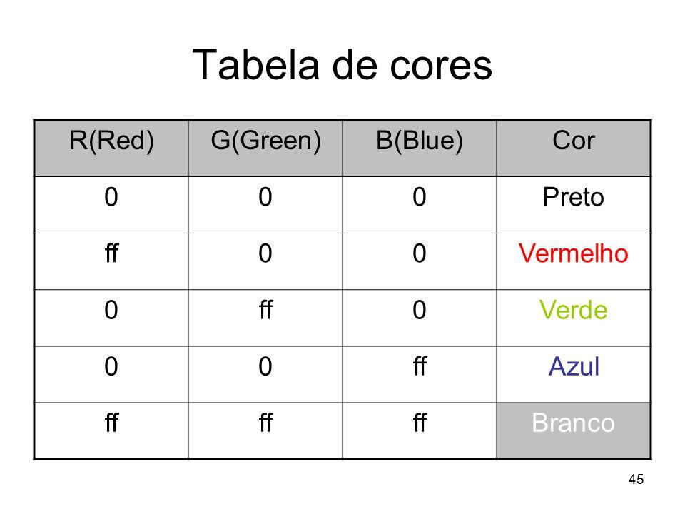 45 Tabela de cores R(Red)G(Green)B(Blue)Cor 000Preto ff00Vermelho 0ff0Verde 00ffAzul ff Branco