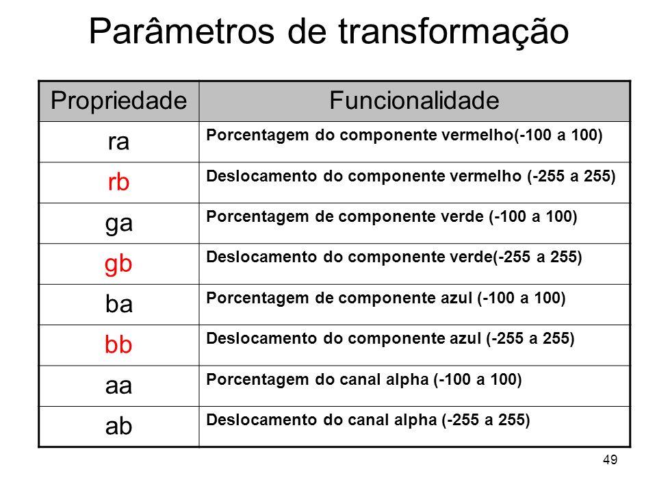49 Parâmetros de transformação PropriedadeFuncionalidade ra Porcentagem do componente vermelho(-100 a 100) rb Deslocamento do componente vermelho (-255 a 255) ga Porcentagem de componente verde (-100 a 100) gb Deslocamento do componente verde(-255 a 255) ba Porcentagem de componente azul (-100 a 100) bb Deslocamento do componente azul (-255 a 255) aa Porcentagem do canal alpha (-100 a 100) ab Deslocamento do canal alpha (-255 a 255)