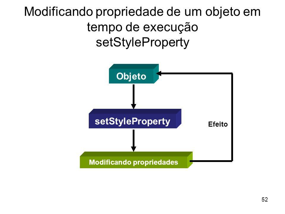 52 Modificando propriedade de um objeto em tempo de execução setStyleProperty Objeto setStyleProperty Modificando propriedades Efeito