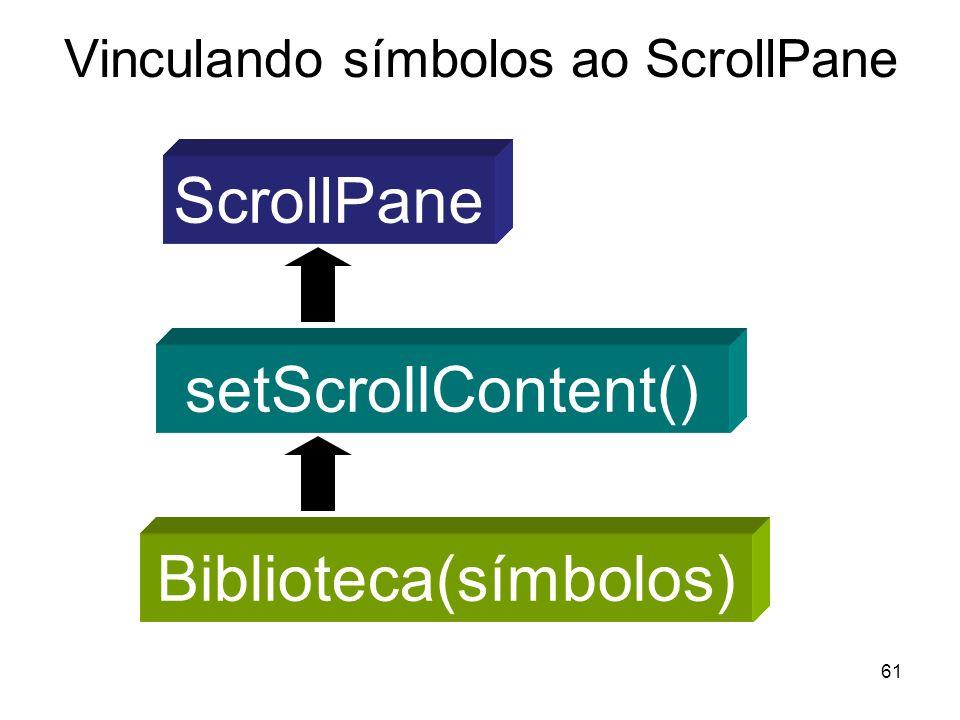 61 Vinculando símbolos ao ScrollPane ScrollPane setScrollContent() Biblioteca(símbolos)