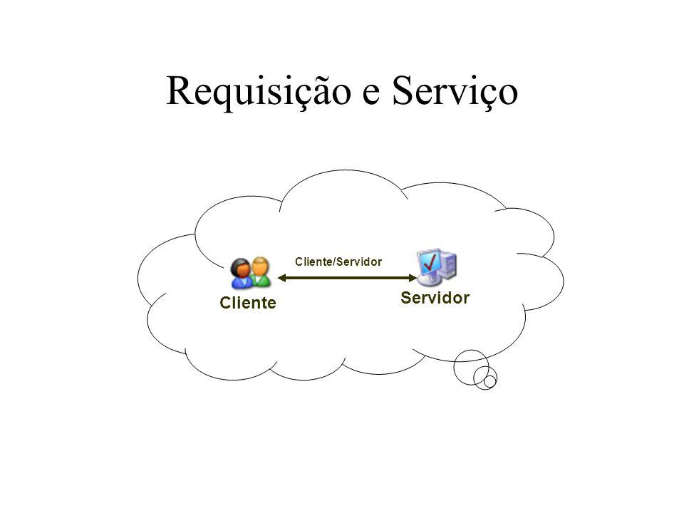 Requisição e Serviço Cliente/Servidor Cliente Servidor