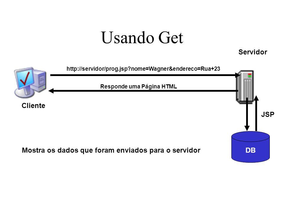 Usando Get http://servidor/prog.jsp?nome=Wagner&endereco=Rua+23 DB Cliente Servidor JSP Responde uma Página HTML Mostra os dados que foram enviados pa