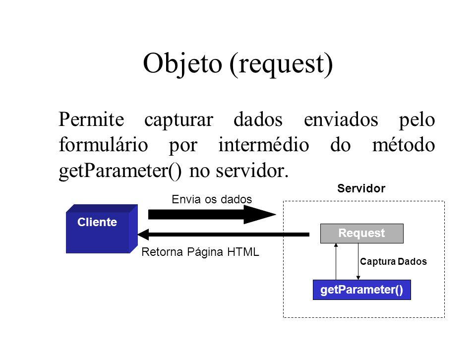 Objeto (request) Permite capturar dados enviados pelo formulário por intermédio do método getParameter() no servidor. Cliente Servidor Request getPara