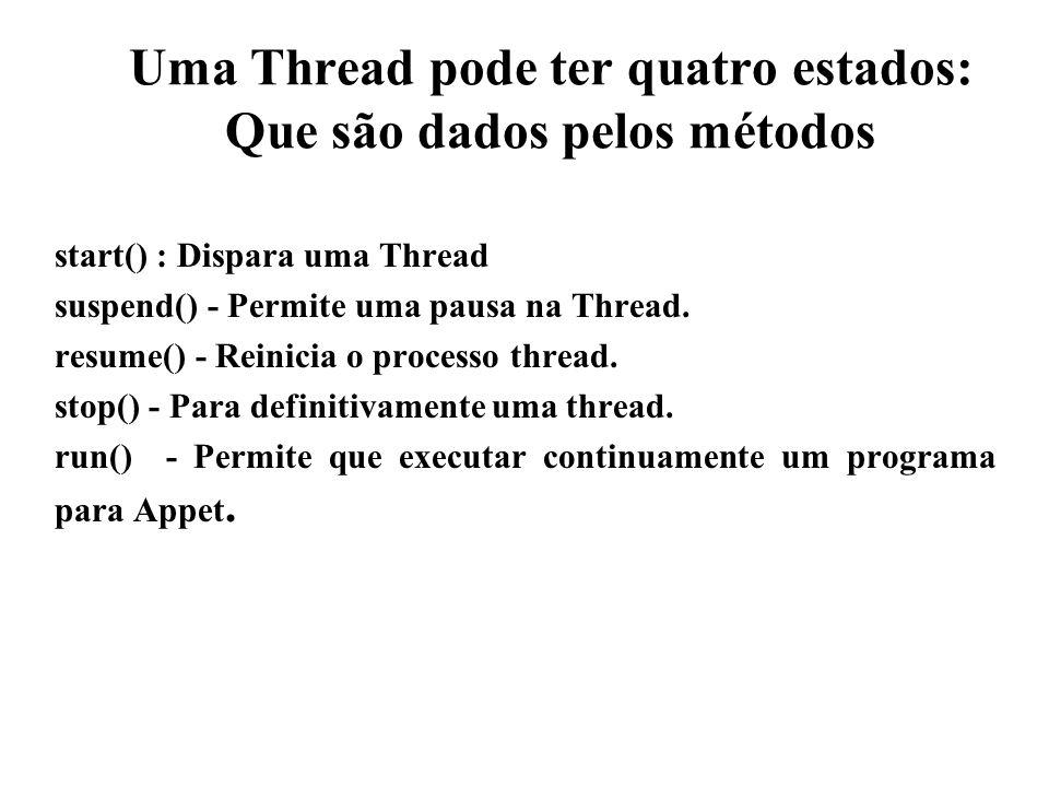 Uma Thread pode ter quatro estados: Que são dados pelos métodos start() : Dispara uma Thread suspend() - Permite uma pausa na Thread. resume() - Reini