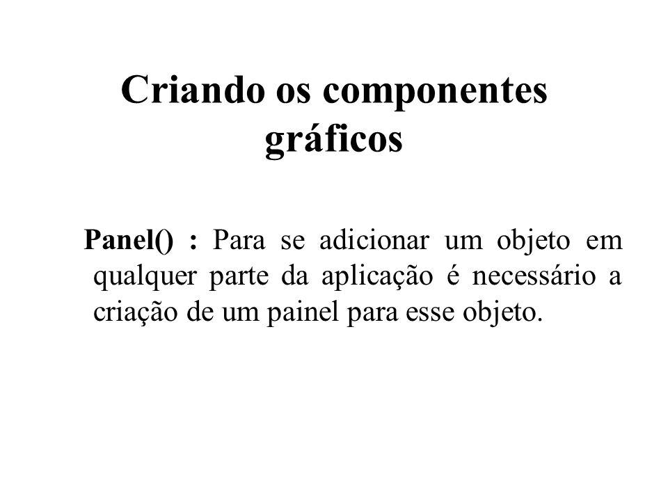 Criando os componentes gráficos Panel() : Para se adicionar um objeto em qualquer parte da aplicação é necessário a criação de um painel para esse obj
