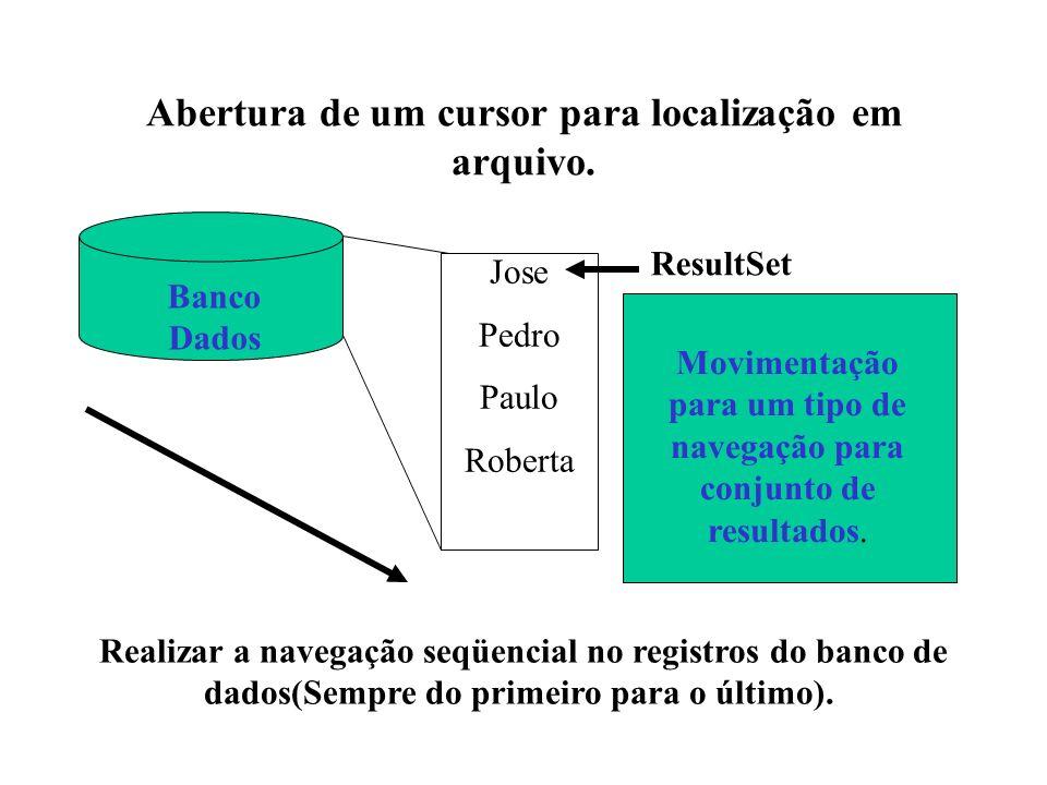 Abertura de um cursor para localização em arquivo. Jose Pedro Paulo Roberta Banco Dados ResultSet Movimentação para um tipo de navegação para conjunto