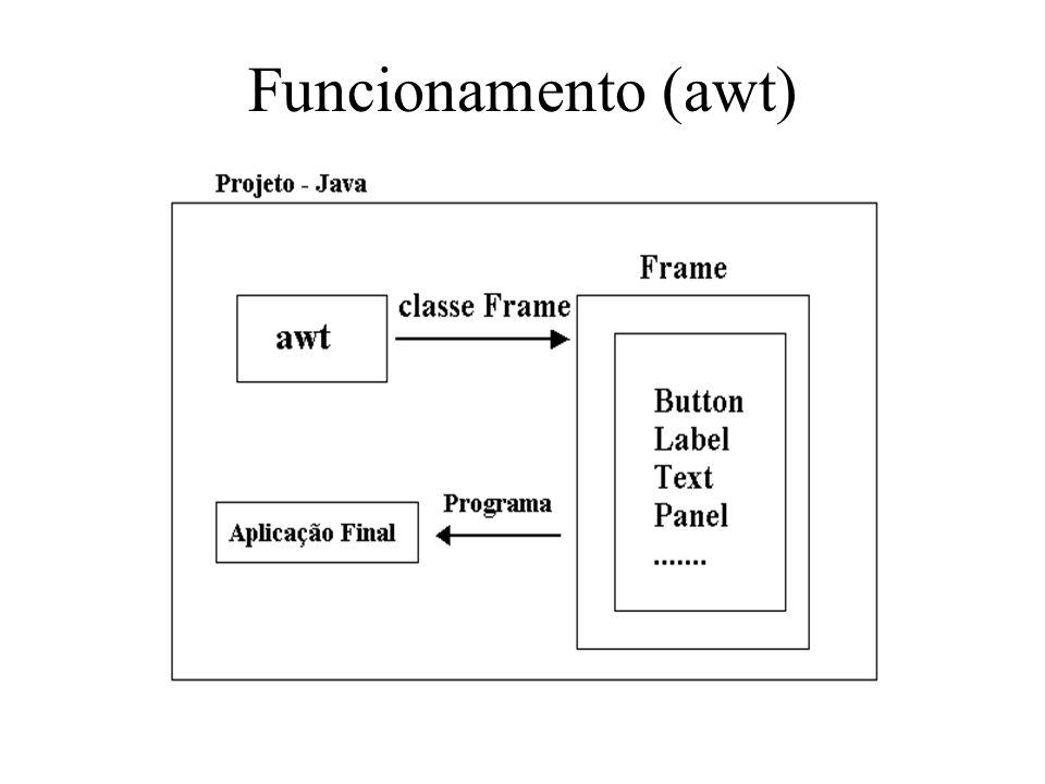 Exemplo : Botões de Rádio Exemplo : : grupo = new CheckboxGroup(); c1 = new Checkbox( Masculino ,grupo,false); c2 = new Checkbox( Feminino ,grupo,true); tela3 = new Panel(); add( North ,tela3); tela3.add(c1); tela3.add(c2);