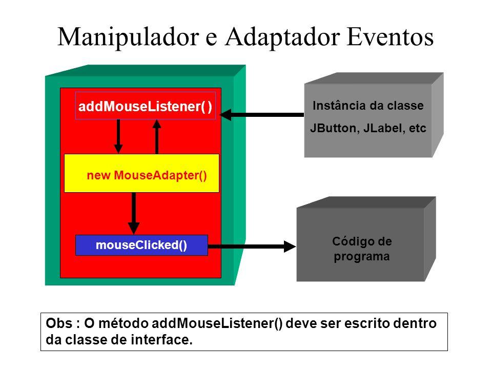 Manipulador e Adaptador Eventos addMouseListener( ) new MouseAdapter() mouseClicked() Instância da classe JButton, JLabel, etc Código de programa Obs