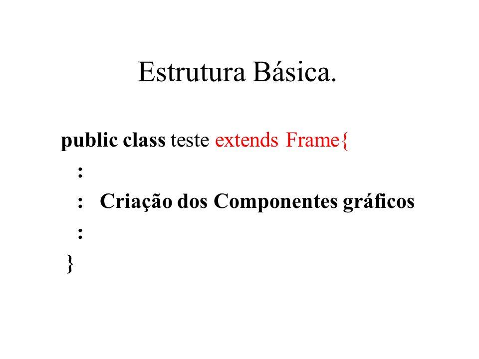 Exemplo Estrutura Completa : public class teste extends Frame{ public teste() { : Criação dos Componentes gráficos : } public eventos() { : : Criação da Lógica.....