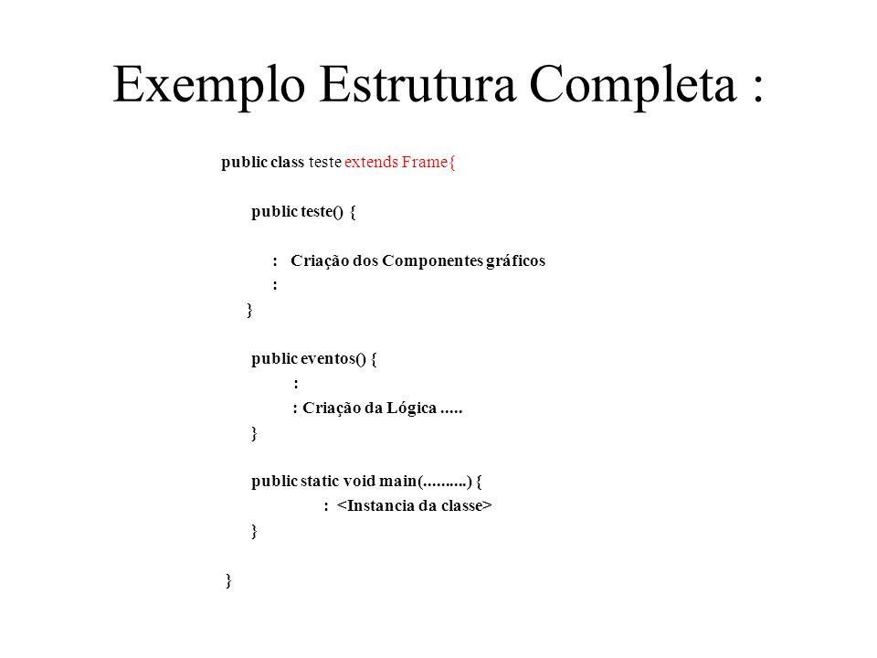 Exemplo Estrutura Completa : public class teste extends Frame{ public teste() { : Criação dos Componentes gráficos : } public eventos() { : : Criação
