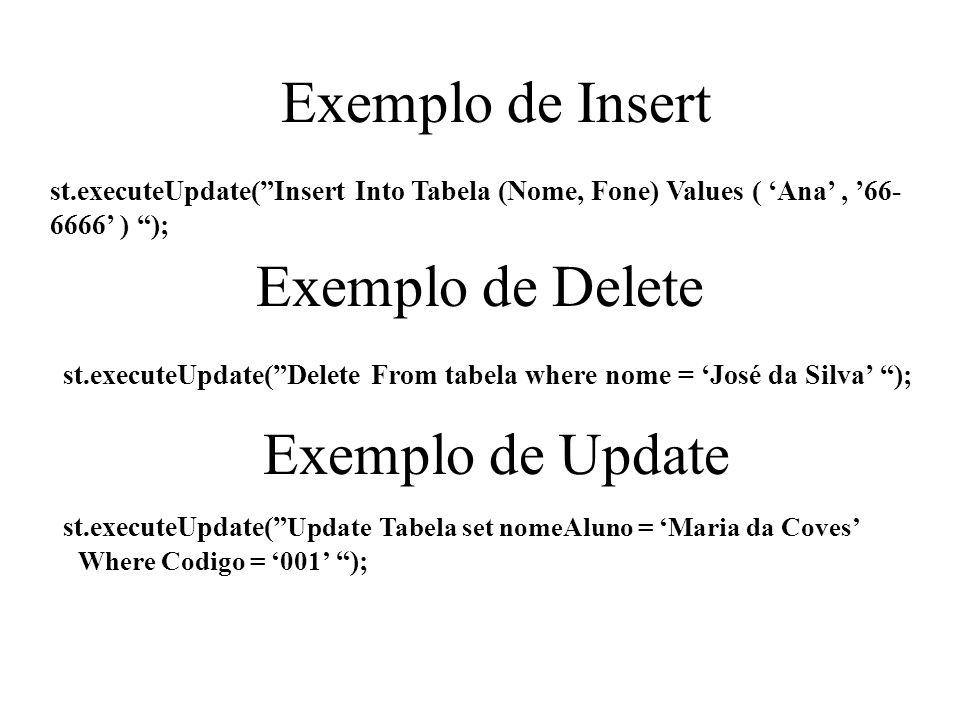 Exemplo de Delete st.executeUpdate(Delete From tabela where nome = José da Silva ); Exemplo de Insert st.executeUpdate(Insert Into Tabela (Nome, Fone)