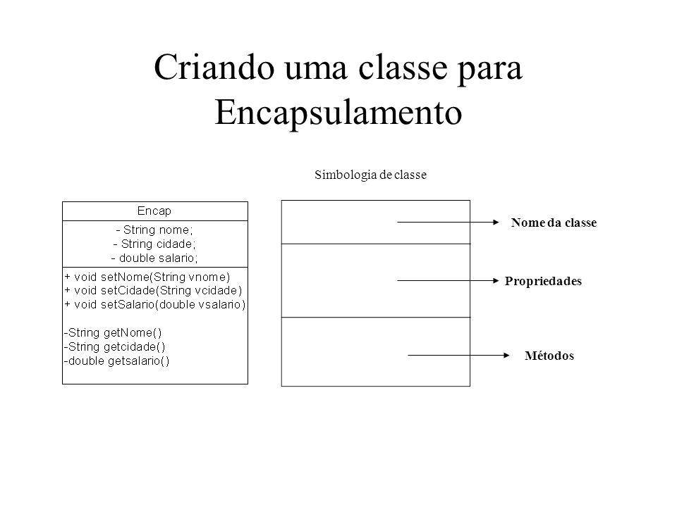 Criando uma classe para Encapsulamento Simbologia de classe Nome da classe Propriedades Métodos
