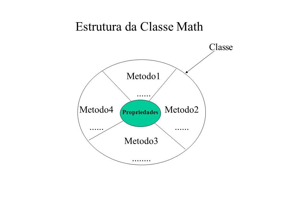 Estrutura da Classe Math Metodo1...... Metodo2...... Metodo3........ Metodo4...... Propriedades Classe
