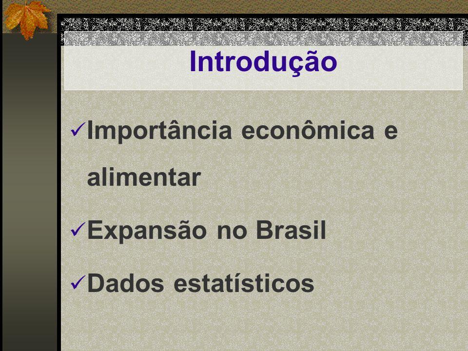 Introdução Importância econômica e alimentar Expansão no Brasil Dados estatísticos