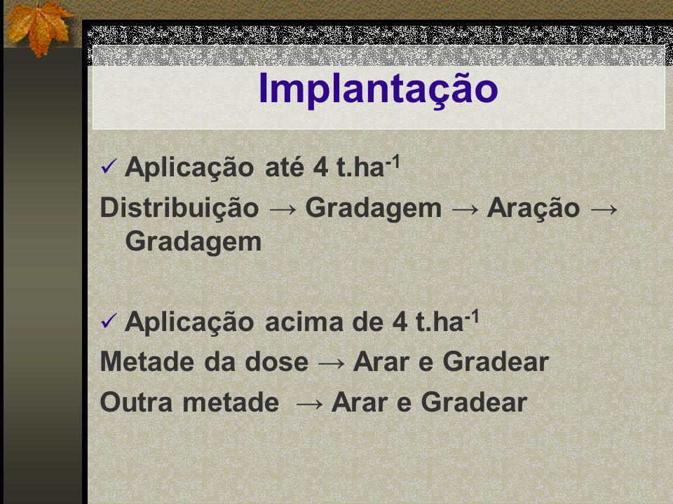 Implantação Aplicação até 4 t.ha -1 Distribuição Gradagem Aração Gradagem Aplicação acima de 4 t.ha -1 Metade da dose Arar e Gradear Outra metade Arar