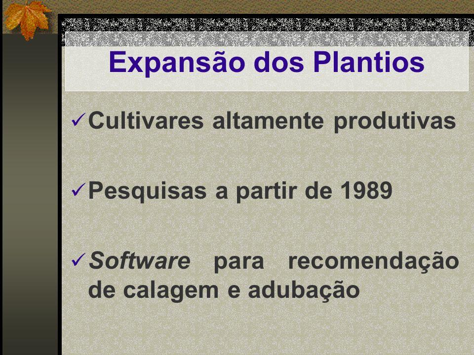Expansão dos Plantios Cultivares altamente produtivas Pesquisas a partir de 1989 Software para recomendação de calagem e adubação