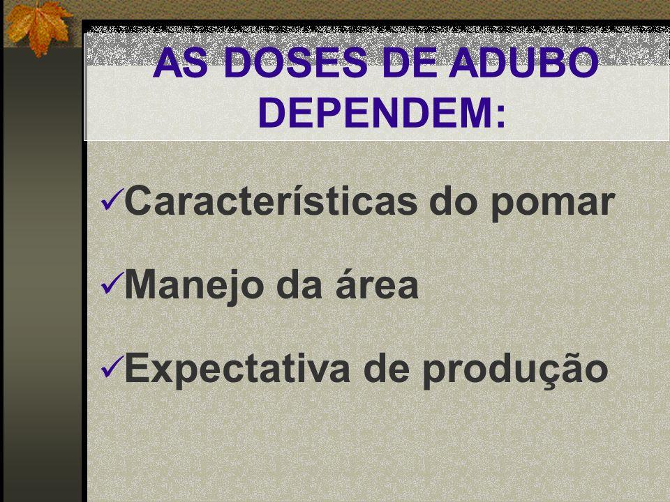 AS DOSES DE ADUBO DEPENDEM: Características do pomar Manejo da área Expectativa de produção