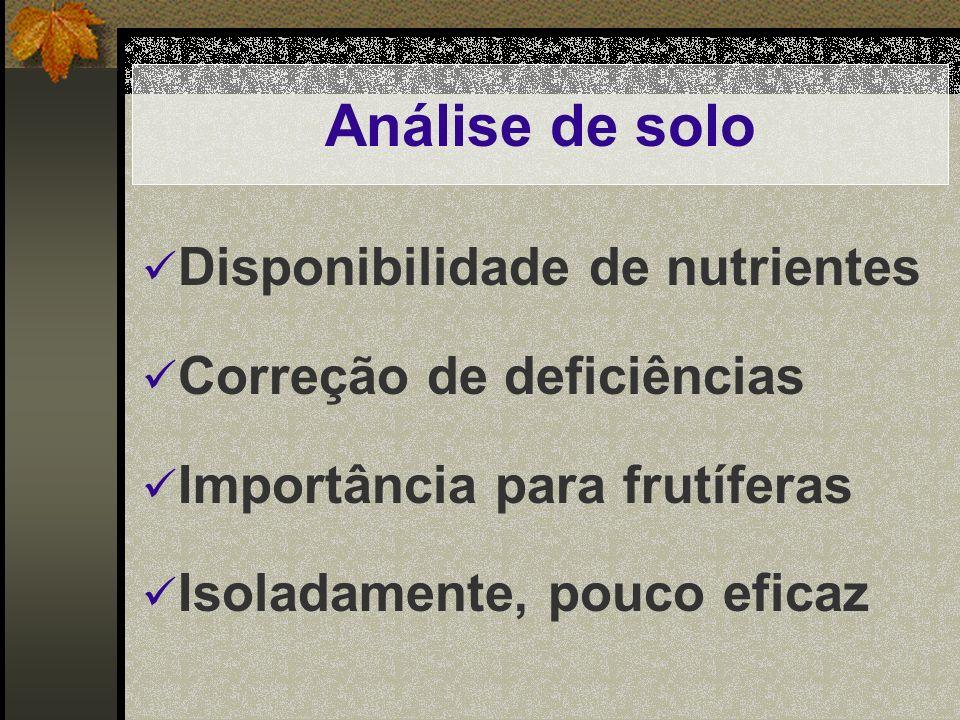 Análise de solo Disponibilidade de nutrientes Correção de deficiências Importância para frutíferas Isoladamente, pouco eficaz