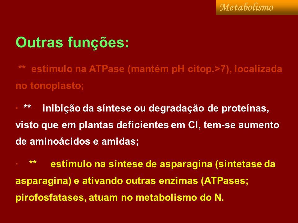 Redução de doenças: Milho: Podridão do colmo Arroz: podridão do caule Batata: coração ôco; Trigo (primavera): podridão da raiz Metabolismo