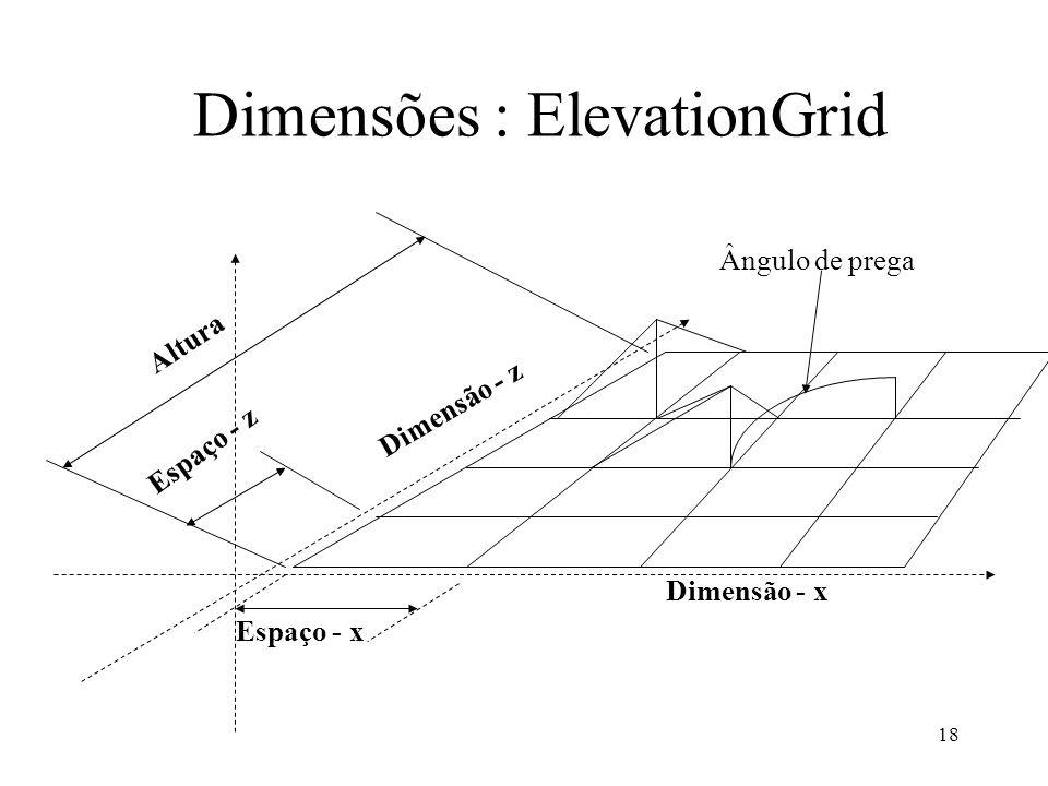 18 Dimensões : ElevationGrid Dimensão - x Dimensão - z Espaço - x Espaço - z Ângulo de prega Altura