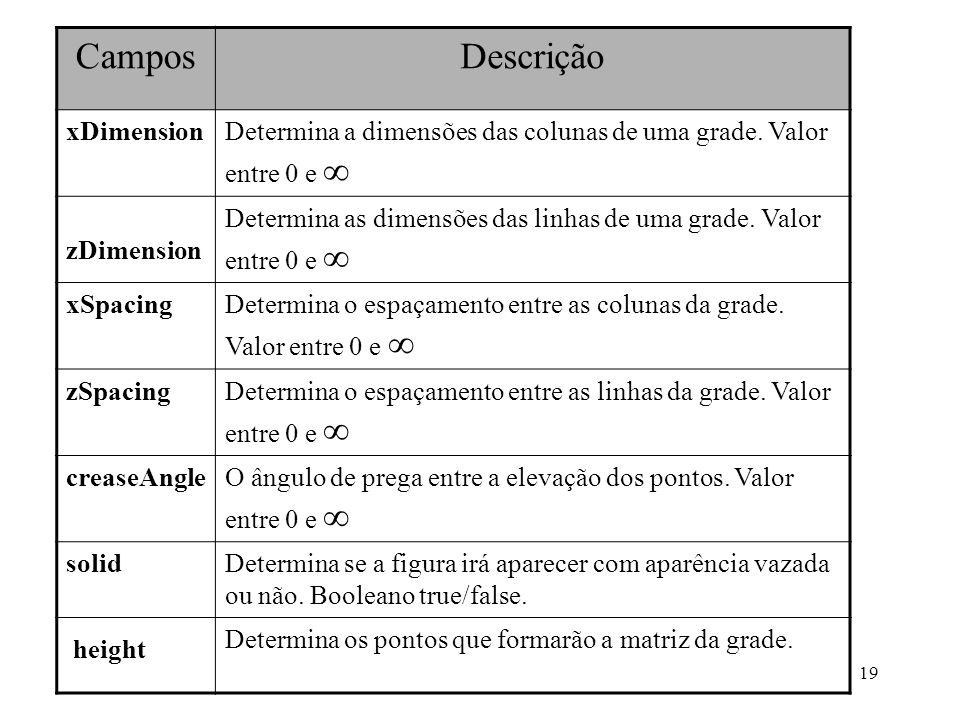 19 CamposDescrição xDimensionDetermina a dimensões das colunas de uma grade. Valor entre 0 e zDimension Determina as dimensões das linhas de uma grade