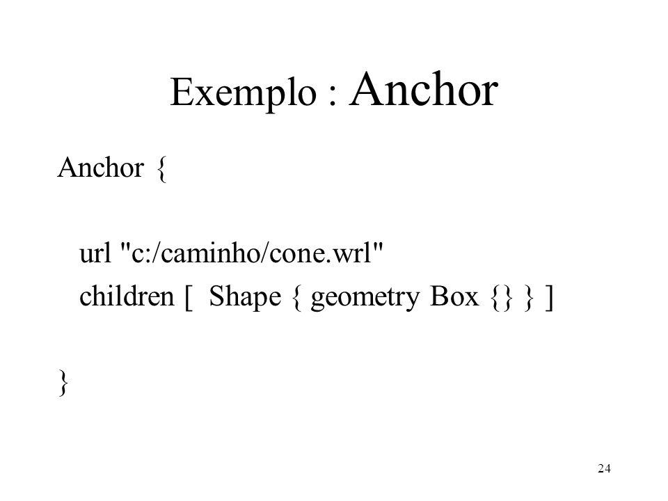 24 Exemplo : Anchor Anchor { url