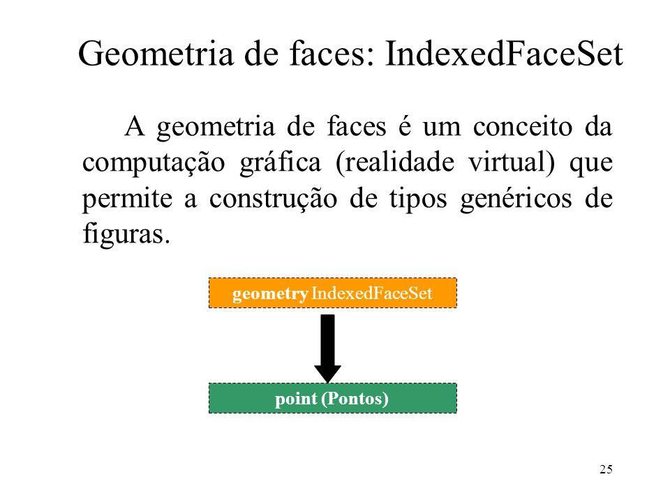 25 Geometria de faces: IndexedFaceSet A geometria de faces é um conceito da computação gráfica (realidade virtual) que permite a construção de tipos g
