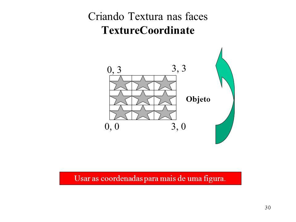 30 Criando Textura nas faces TextureCoordinate Usar as coordenadas para mais de uma figura. Objeto 0, 03, 0 0, 3 3, 3