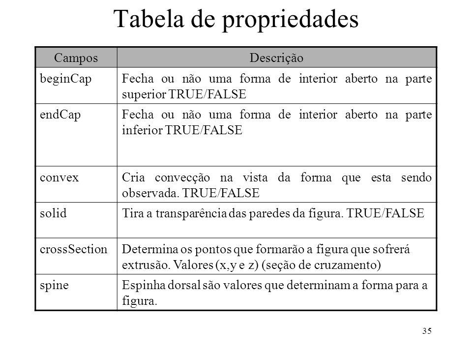 35 Tabela de propriedades CamposDescrição beginCapFecha ou não uma forma de interior aberto na parte superior TRUE/FALSE endCapFecha ou não uma forma