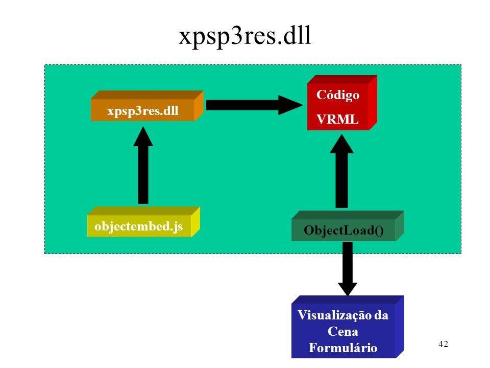 42 xpsp3res.dll Código VRML xpsp3res.dll objectembed.js ObjectLoad() Visualização da Cena Formulário