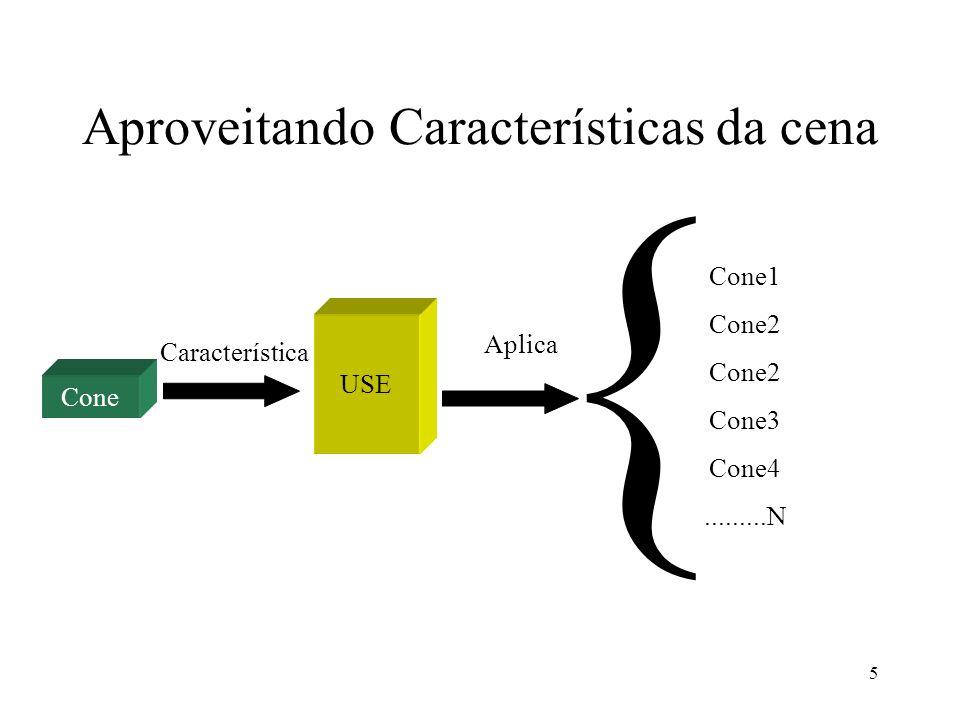 5 Aproveitando Características da cena Cone USE { Cone1 Cone2 Cone3 Cone4.........N Característica Aplica