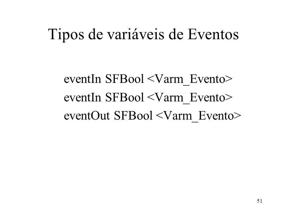 51 Tipos de variáveis de Eventos eventIn SFBool eventOut SFBool