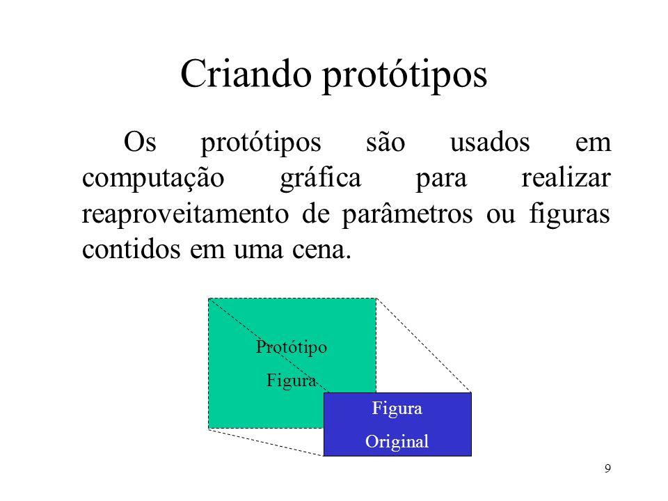 9 Criando protótipos Os protótipos são usados em computação gráfica para realizar reaproveitamento de parâmetros ou figuras contidos em uma cena. Prot