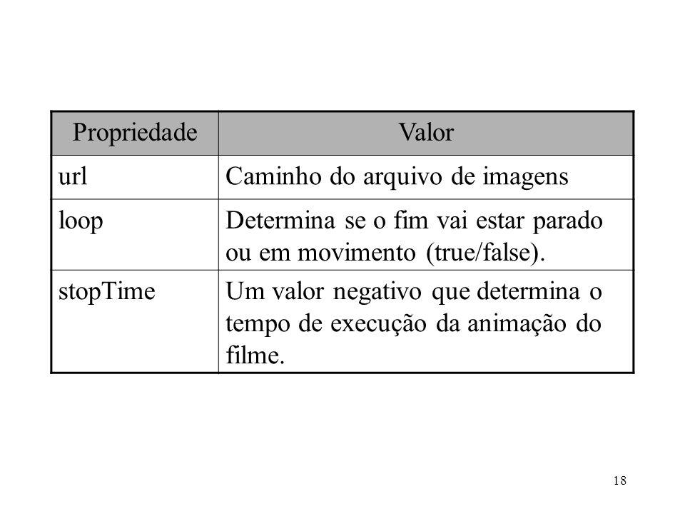 18 PropriedadeValor urlCaminho do arquivo de imagens loopDetermina se o fim vai estar parado ou em movimento (true/false).