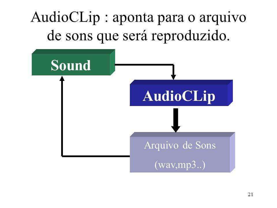 21 AudioCLip : aponta para o arquivo de sons que será reproduzido.