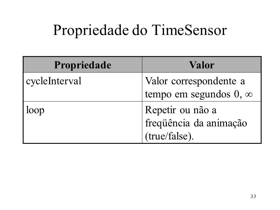 33 Propriedade do TimeSensor PropriedadeValor cycleIntervalValor correspondente a tempo em segundos 0, loopRepetir ou não a freqüência da animação (true/false).