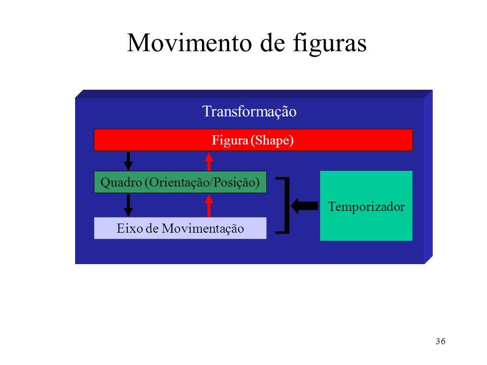 36 Movimento de figuras Transformação Figura (Shape) Quadro (Orientação/Posição) Eixo de Movimentação Temporizador ]