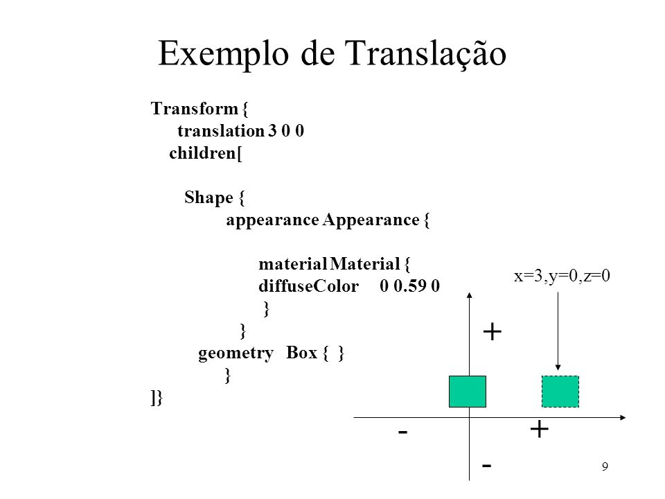 9 Exemplo de Translação Transform { translation 3 0 0 children[ Shape { appearance Appearance { material Material { diffuseColor 0 0.59 0 } geometry Box { } } ]} +- + - x=3,y=0,z=0