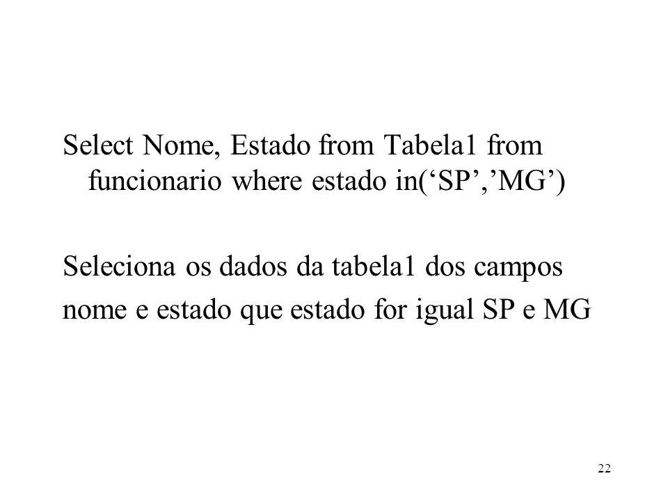 Select Nome, Estado from Tabela1 from funcionario where estado in(SP,MG) Seleciona os dados da tabela1 dos campos nome e estado que estado for igual S