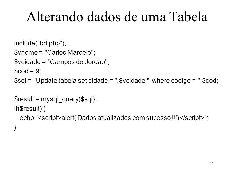 Alterando dados de uma Tabela include(