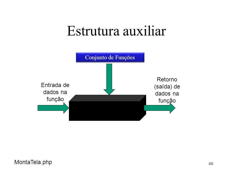 Estrutura auxiliar 46 Retorno (saída) de dados na função Entrada de dados na função Conjunto de Funções MontaTela.php