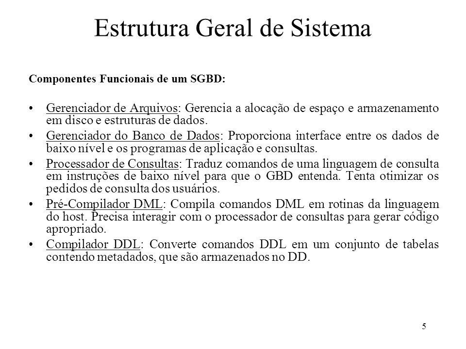 Estrutura Geral de Sistema Componentes Funcionais de um SGBD: Gerenciador de Arquivos: Gerencia a alocação de espaço e armazenamento em disco e estrut
