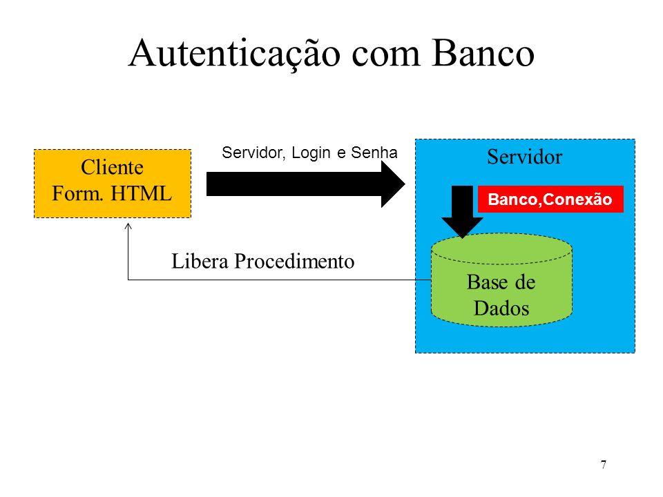 Autenticação com Banco Cliente Form. HTML Servidor Base de Dados Servidor, Login e Senha Banco,Conexão Libera Procedimento 7