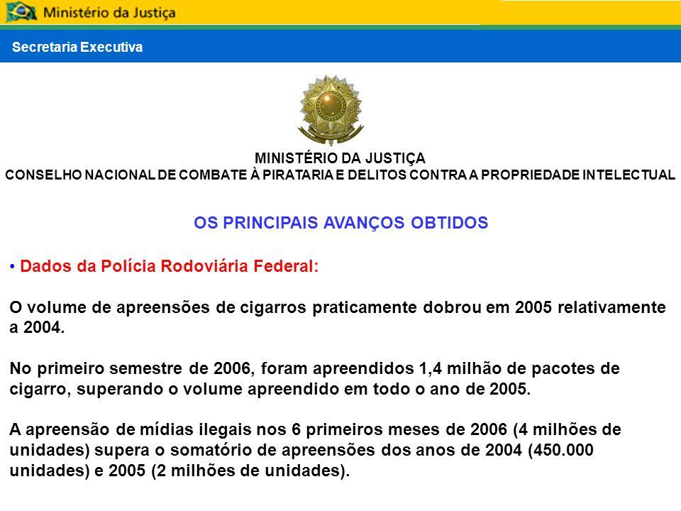 Secretaria Executiva MINISTÉRIO DA JUSTIÇA CONSELHO NACIONAL DE COMBATE À PIRATARIA E DELITOS CONTRA A PROPRIEDADE INTELECTUAL OS PRINCIPAIS AVANÇOS O