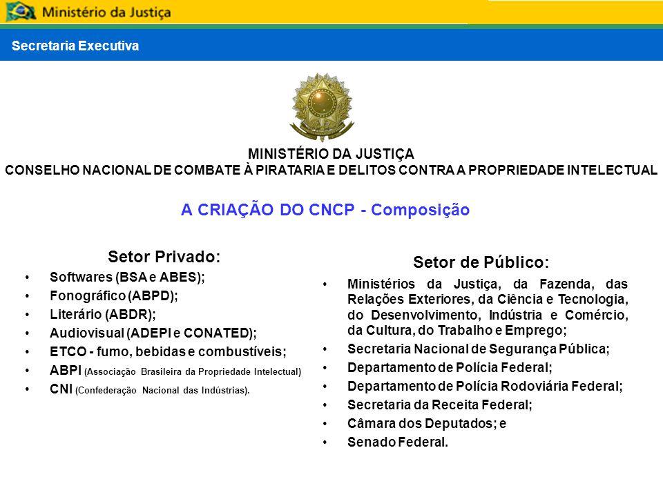 Secretaria Executiva MINISTÉRIO DA JUSTIÇA CONSELHO NACIONAL DE COMBATE À PIRATARIA E DELITOS CONTRA A PROPRIEDADE INTELECTUAL A CRIAÇÃO DO CNCP - Com