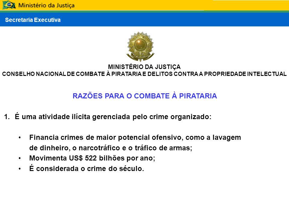 Secretaria Executiva MINISTÉRIO DA JUSTIÇA CONSELHO NACIONAL DE COMBATE À PIRATARIA E DELITOS CONTRA A PROPRIEDADE INTELECTUAL RAZÕES PARA O COMBATE À