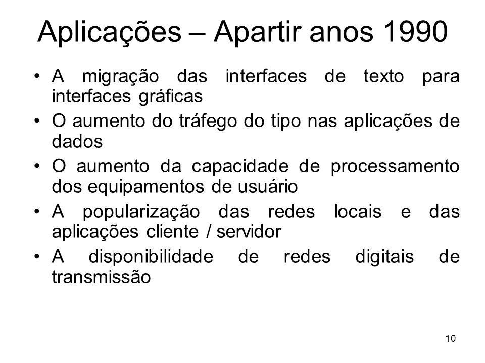 10 Aplicações – Apartir anos 1990 A migração das interfaces de texto para interfaces gráficas O aumento do tráfego do tipo nas aplicações de dados O a