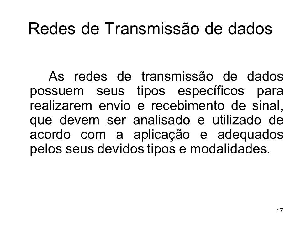 17 Redes de Transmissão de dados As redes de transmissão de dados possuem seus tipos específicos para realizarem envio e recebimento de sinal, que dev