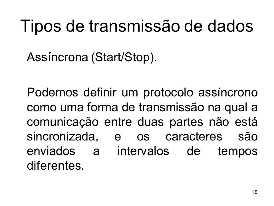 18 Tipos de transmissão de dados Assíncrona (Start/Stop). Podemos definir um protocolo assíncrono como uma forma de transmissão na qual a comunicação