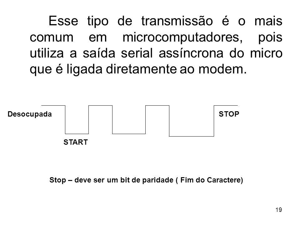 19 Esse tipo de transmissão é o mais comum em microcomputadores, pois utiliza a saída serial assíncrona do micro que é ligada diretamente ao modem. ST